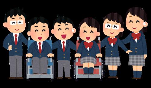 特別支援学校_訓練実習
